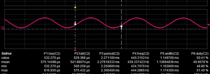 Unfiltered PWM and the filter output (440 Hz sine wave)